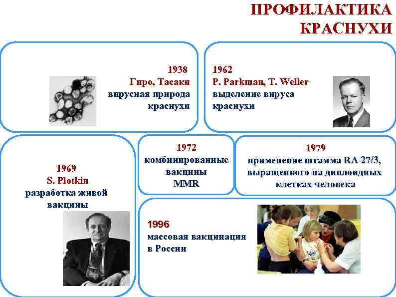 ПРОФИЛАКТИКА КРАСНУХИ 1938 Гиро, Тасаки вирусная природа краснухи 1969 S. Plotkin разработка живой вакцины