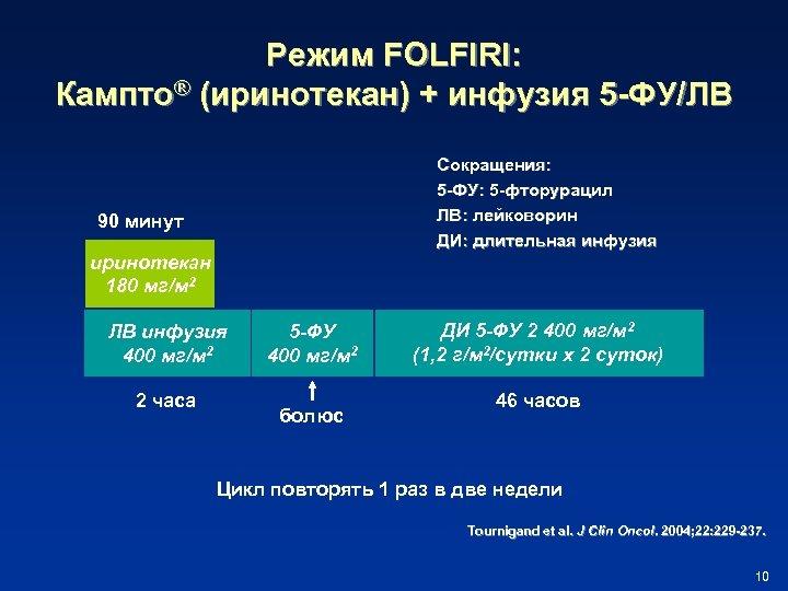 Режим FOLFIRI: Кампто® (иринотекан) + инфузия 5 -ФУ/ЛВ Сокращения: 5 -ФУ: 5 -фторурацил ЛВ: