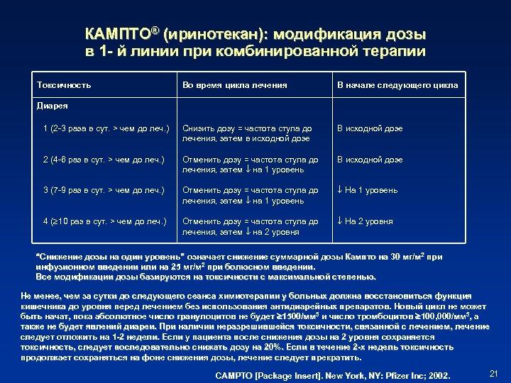КАМПТО® (иринотекан): модификация дозы в 1 - й линии при комбинированной терапии Токсичность Во