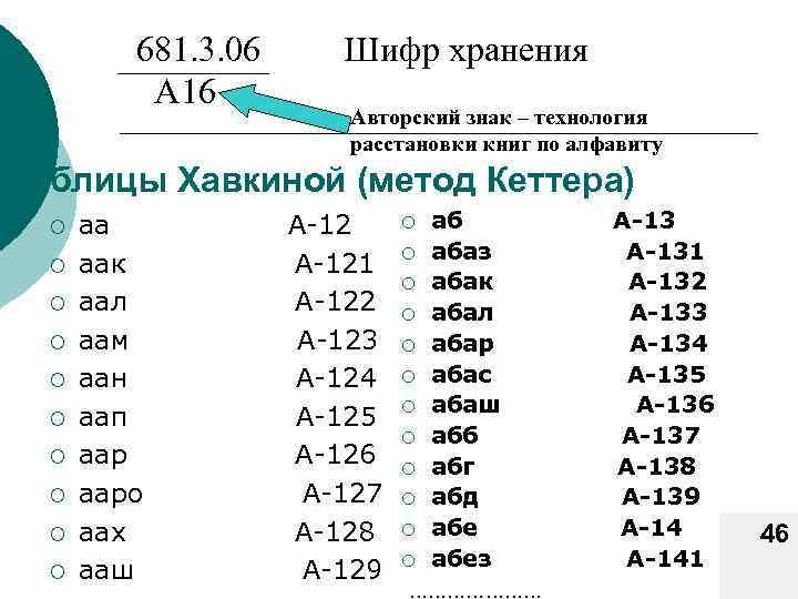 681. 3. 06 А 16 Шифр хранения Авторский знак – технология расстановки книг по