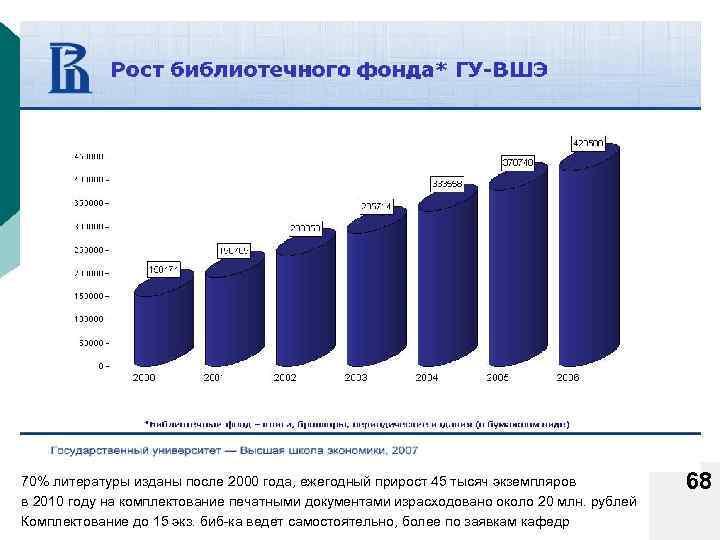 70% литературы изданы после 2000 года, ежегодный прирост 45 тысяч экземпляров в 2010 году