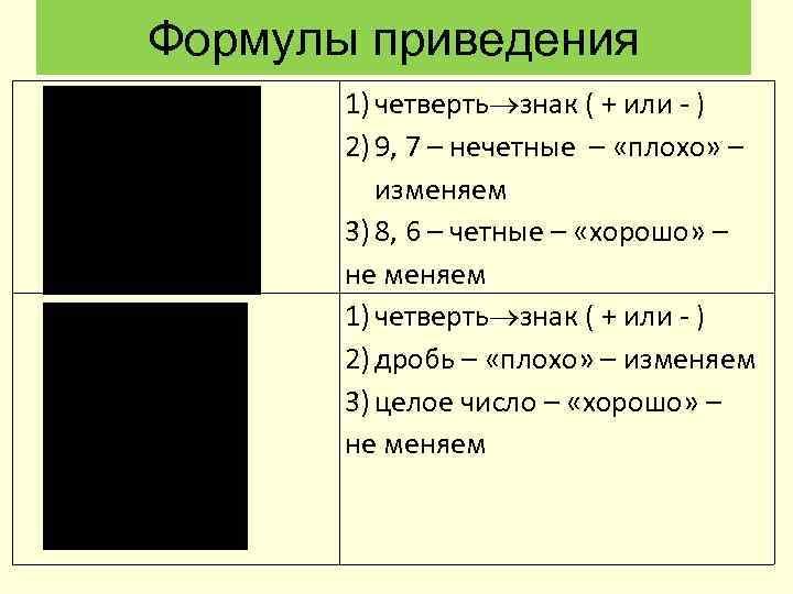 Формулы приведения 1) четверть знак ( + или - ) 2) 9, 7 –