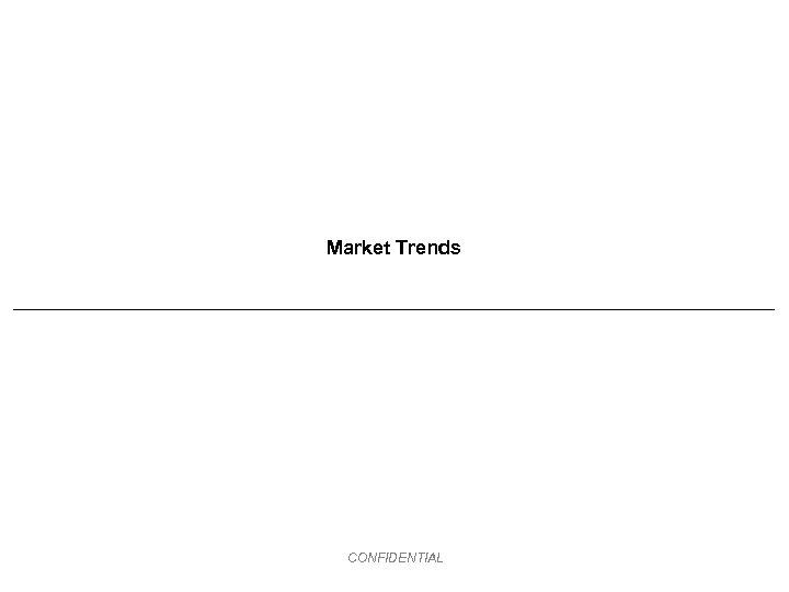 Market Trends CONFIDENTIAL