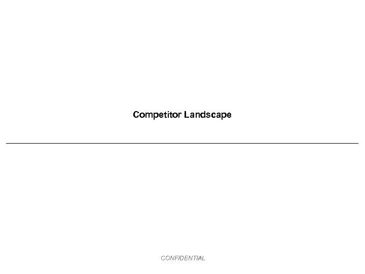 Competitor Landscape CONFIDENTIAL