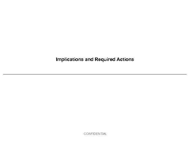 Implications and Required Actions CONFIDENTIAL