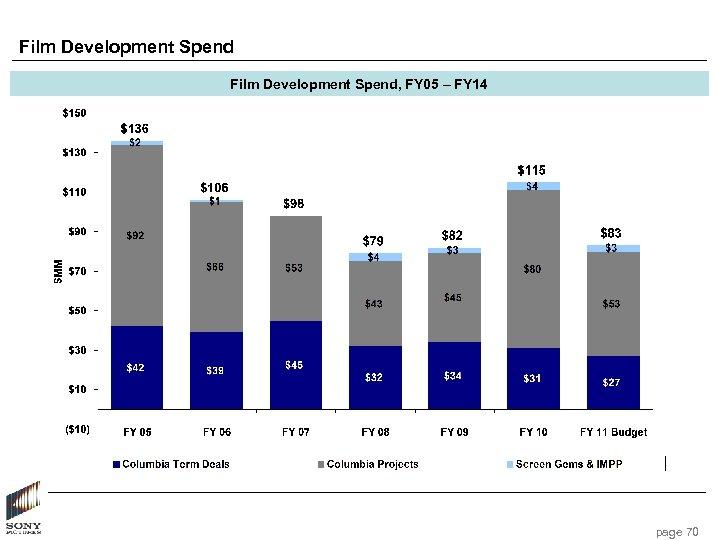 Film Development Spend, FY 05 – FY 14 page 70