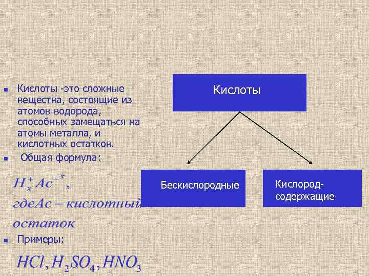 Кислоты -это сложные вещества, состоящие из атомов водорода, способных замещаться на атомы металла,