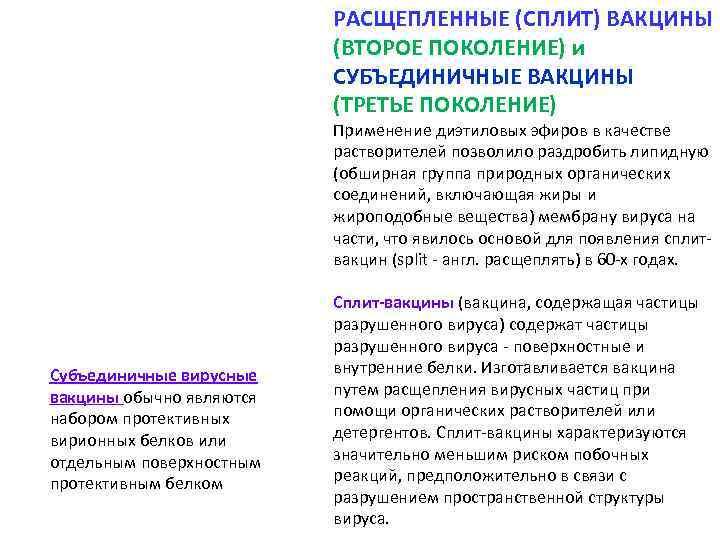 РАСЩЕПЛЕННЫЕ (СПЛИТ) ВАКЦИНЫ (ВТОРОЕ ПОКОЛЕНИЕ) и СУБЪЕДИНИЧНЫЕ ВАКЦИНЫ (ТРЕТЬЕ ПОКОЛЕНИЕ) Применение диэтиловых эфиров в