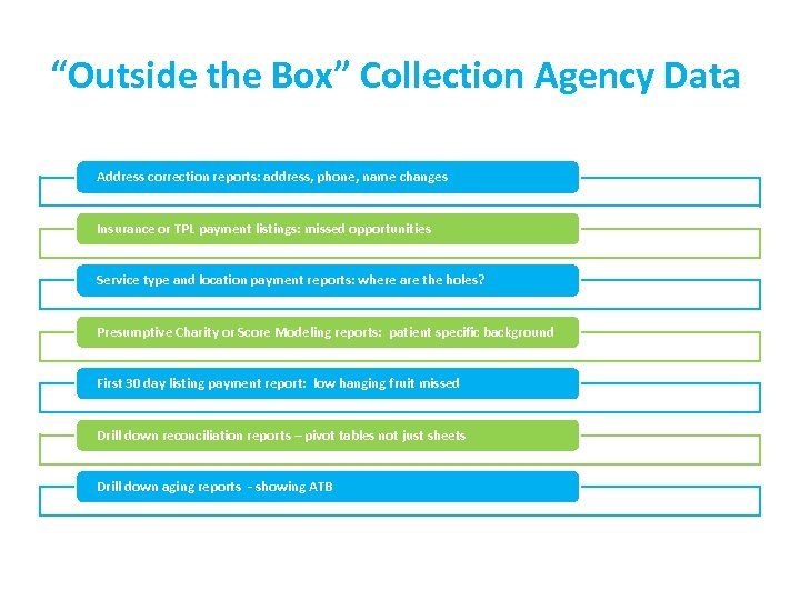 """""""Outside the Box"""" Collection Agency Data Address correction reports: address, phone, name changes Insurance"""