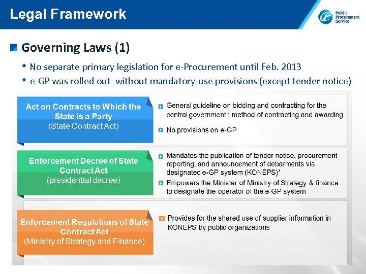 Legal Framework Governing Laws (1) No separate primary legislation for e-Procurement until Feb. 2013