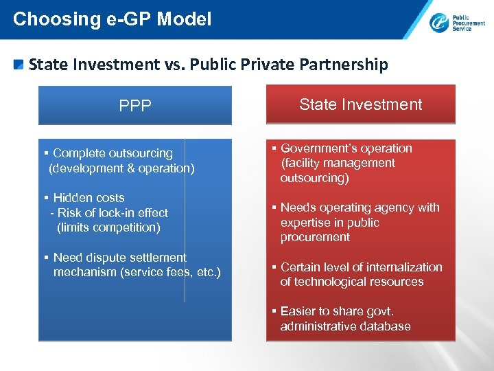 Choosing e-GP Model State Investment vs. Public Private Partnership PPP § Complete outsourcing (development