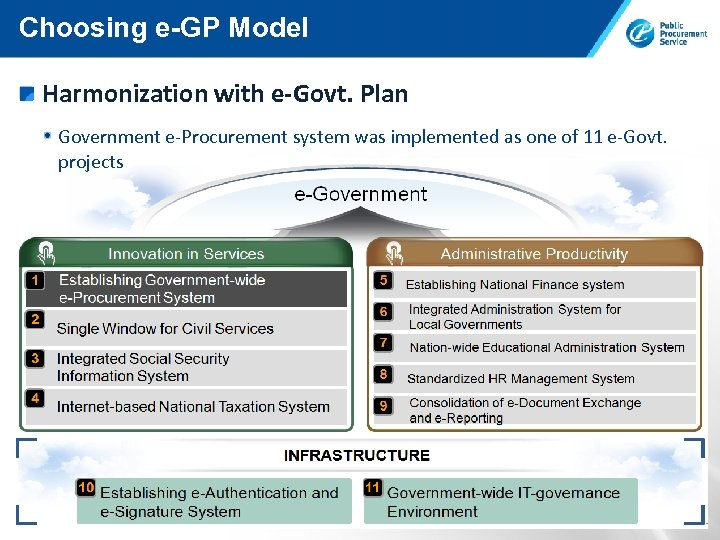 Choosing e-GP Model Harmonization with e-Govt. Plan Government e-Procurement system was implemented as one
