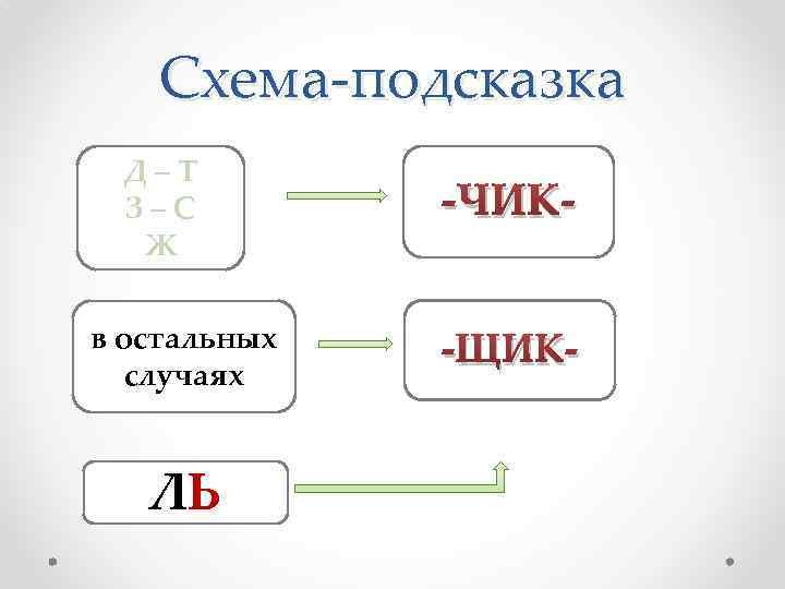 Схема-подсказка Д–Т З–С Ж в остальных случаях ЛЬ -ЧИК-ЩИК-