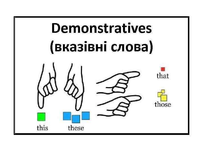 Demonstratives (вказівні слова)