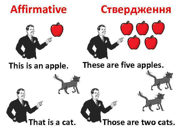Affirmative This is an apple. That is a cat. Ствердження These are five apples.