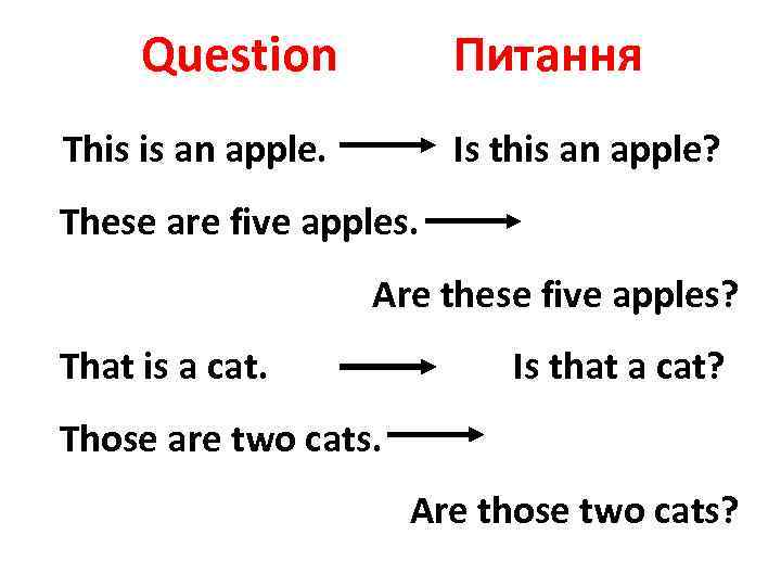 Question Питання This is an apple. Is this an apple? These are five apples.