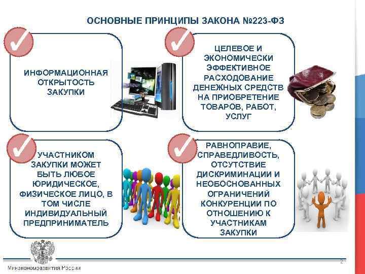 ОСНОВНЫЕ ПРИНЦИПЫ ЗАКОНА № 223 -ФЗ ИНФОРМАЦИОННАЯ ОТКРЫТОСТЬ ЗАКУПКИ ЦЕЛЕВОЕ И ЭКОНОМИЧЕСКИ ЭФФЕКТИВНОЕ РАСХОДОВАНИЕ