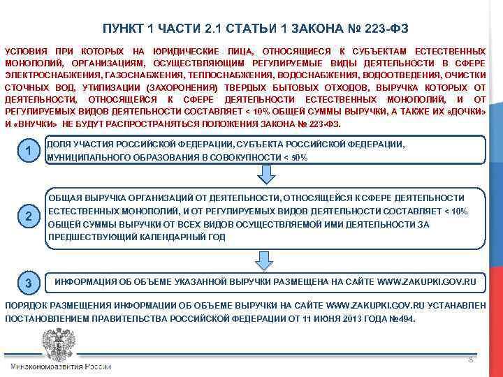 ПУНКТ 1 ЧАСТИ 2. 1 СТАТЬИ 1 ЗАКОНА № 223 -ФЗ УСЛОВИЯ ПРИ КОТОРЫХ
