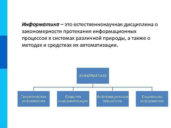 Информатика – это естественнонаучная дисциплина о закономерности протекания информационных процессов в системах различной природы,