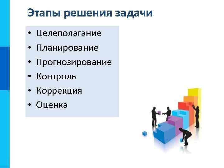 Этапы решения задачи • • • Целеполагание Планирование Прогнозирование Контроль Коррекция Оценка