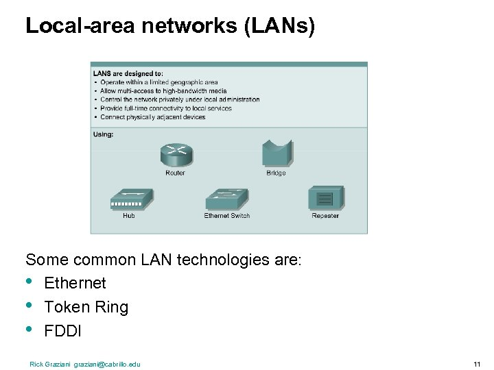Local-area networks (LANs) Some common LAN technologies are: • Ethernet • Token Ring •