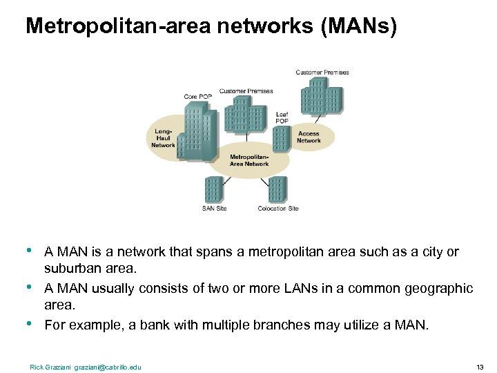 Metropolitan-area networks (MANs) • • • A MAN is a network that spans a