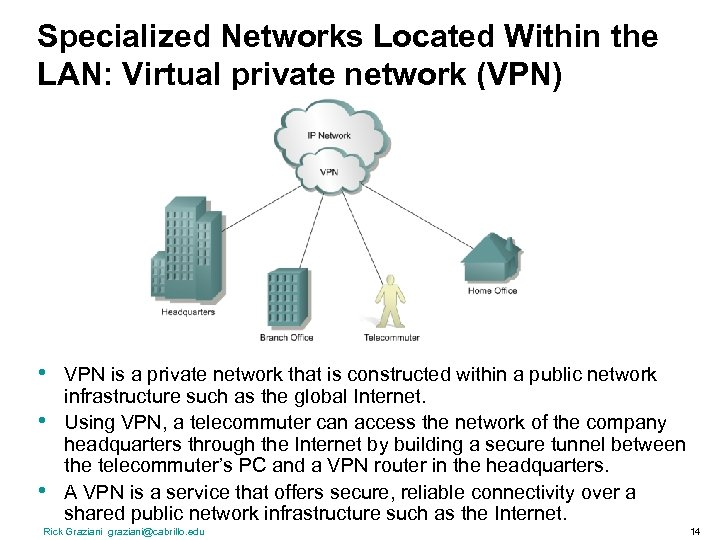 Specialized Networks Located Within the LAN: Virtual private network (VPN) • • • VPN
