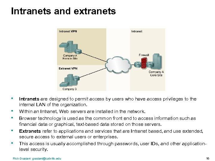 Intranets and extranets • • • Intranets are designed to permit access by users