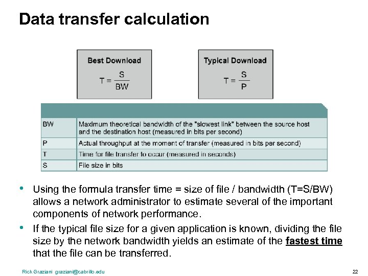 Data transfer calculation • • Using the formula transfer time = size of file