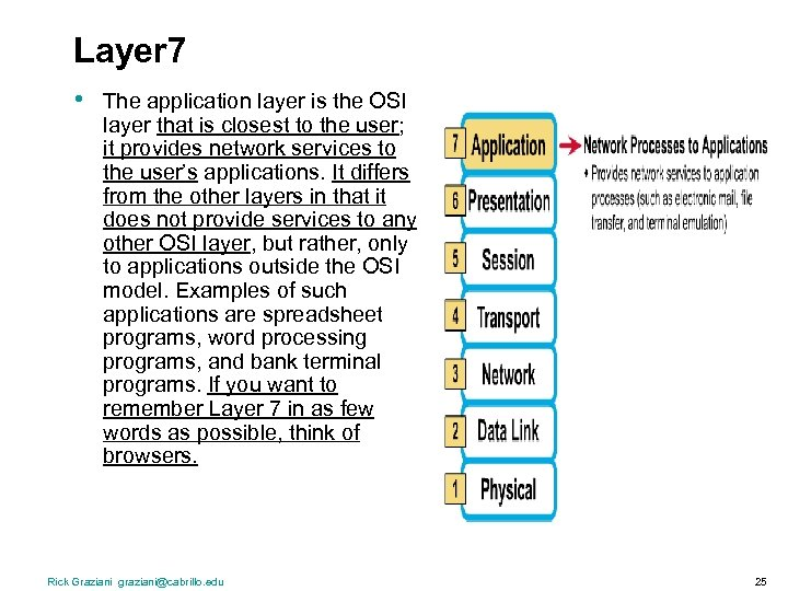 Layer 7 • The application layer is the OSI layer that is closest to