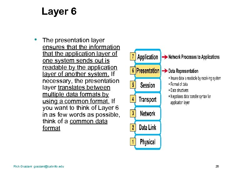 Layer 6 • The presentation layer ensures that the information that the application layer