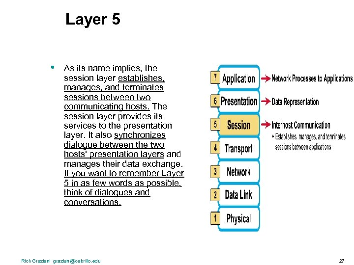 Layer 5 • As its name implies, the session layer establishes, manages, and terminates