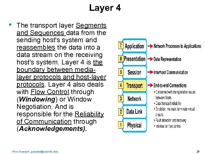 Layer 4 • The transport layer Segments and Sequences data from the sending host's