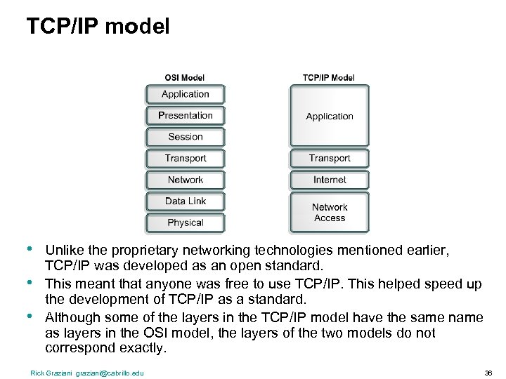 TCP/IP model • • • Unlike the proprietary networking technologies mentioned earlier, TCP/IP was