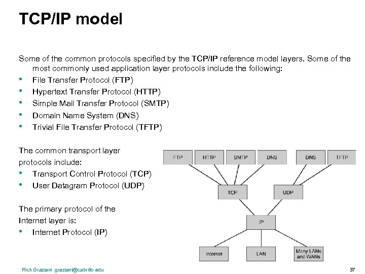TCP/IP model Some of the common protocols specified by the TCP/IP reference model layers.
