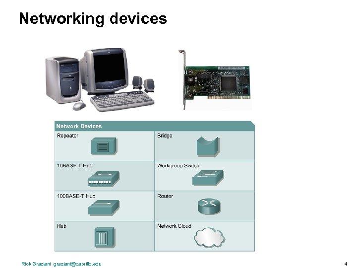 Networking devices Rick Graziani graziani@cabrillo. edu 4