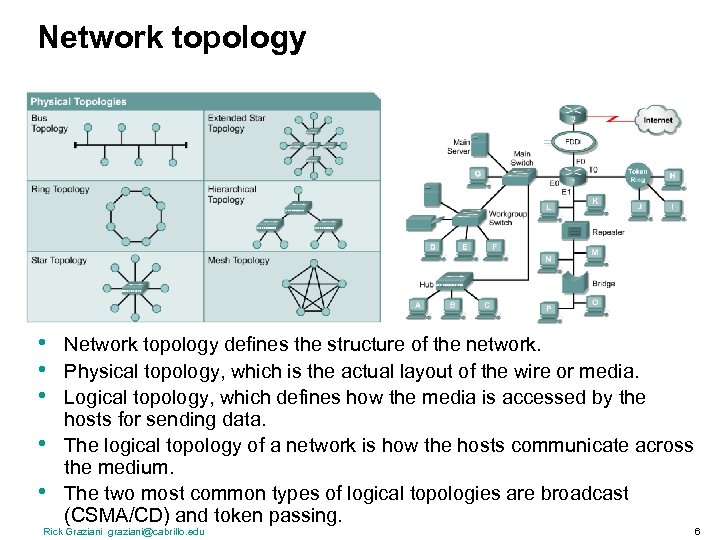 Network topology • • • Network topology defines the structure of the network. Physical