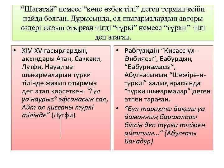 """""""Шағатай"""" немесе """"көне өзбек тілі"""" деген термин кейін пайда болған. Дұрысында, ол шығармалардың авторы"""