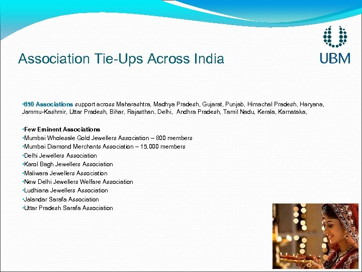 Association Tie-Ups Across India • 650 Associations support across Maharashtra, Madhya Pradesh, Gujarat, Punjab,
