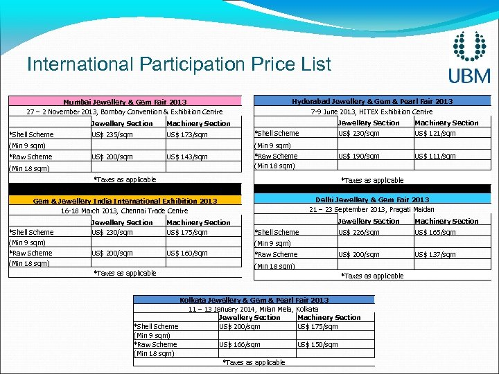 International Participation Price List Hyderabad Jewellery & Gem & Pearl Fair 2013 7 -9