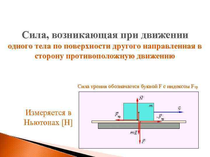 Сила, возникающая при движении одного тела по поверхности другого направленная в сторону противоположную движению
