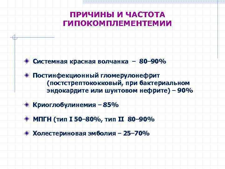 ПРИЧИНЫ И ЧАСТОТА ГИПОКОМПЛЕМЕНТЕМИИ Системная красная волчанка – 80– 90% Постинфекционный гломерулонефрит (постстрептококковый, при