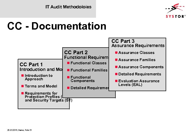 IT Audit Methodoloies CC - Documentation CC Part 3 Assurance Requirements CC Part 2