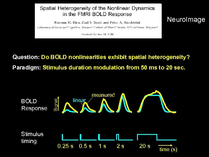 Neuro. Image Question: Do BOLD nonlinearities exhibit spatial heterogeneity? BOLD Response Stimulus timing Signal