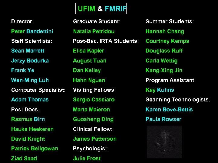 UFIM & FMRIF Director: Graduate Student: Summer Students: Peter Bandettini Natalia Petridou Hannah Chang