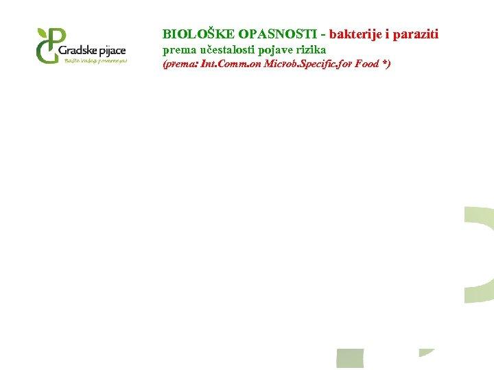 BIOLOŠKE OPASNOSTI - bakterije i paraziti prema učestalosti pojave rizika (prema: Int. Comm. on