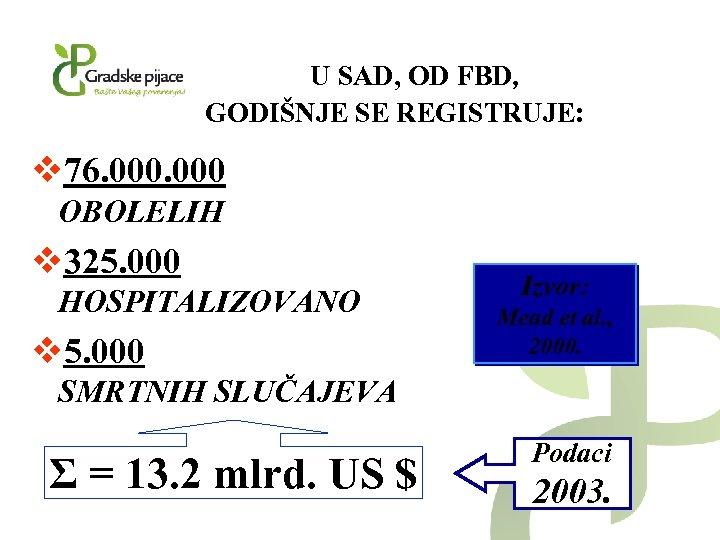 U SAD, OD FBD, GODIŠNJE SE REGISTRUJE: v 76. 000 OBOLELIH v 325. 000