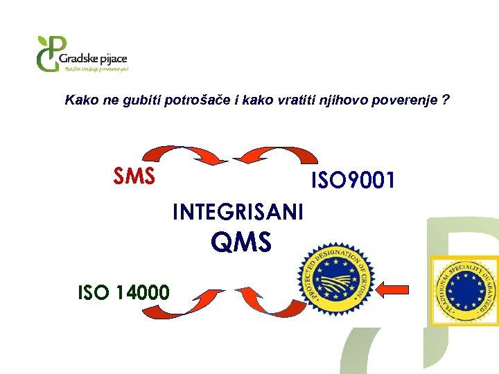 Kako ne gubiti potrošače i kako vratiti njihovo poverenje ? SMS ISO 9001 INTEGRISANI