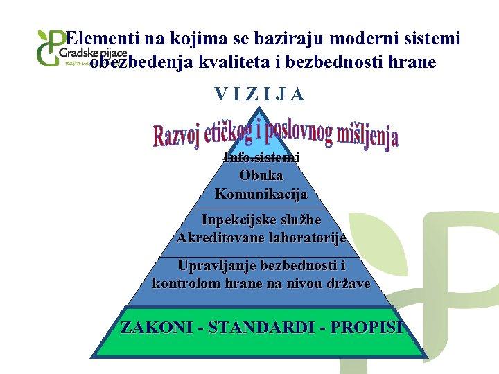 Elementi na kojima se baziraju moderni sistemi obezbeđenja kvaliteta i bezbednosti hrane VIZIJA Info.
