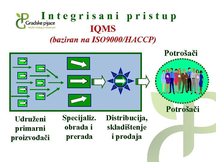 Integrisani pristup IQMS (baziran na ISO 9000/HACCP) Potrošači Udruženi primarni proizvođači Specijaliz. obrada i